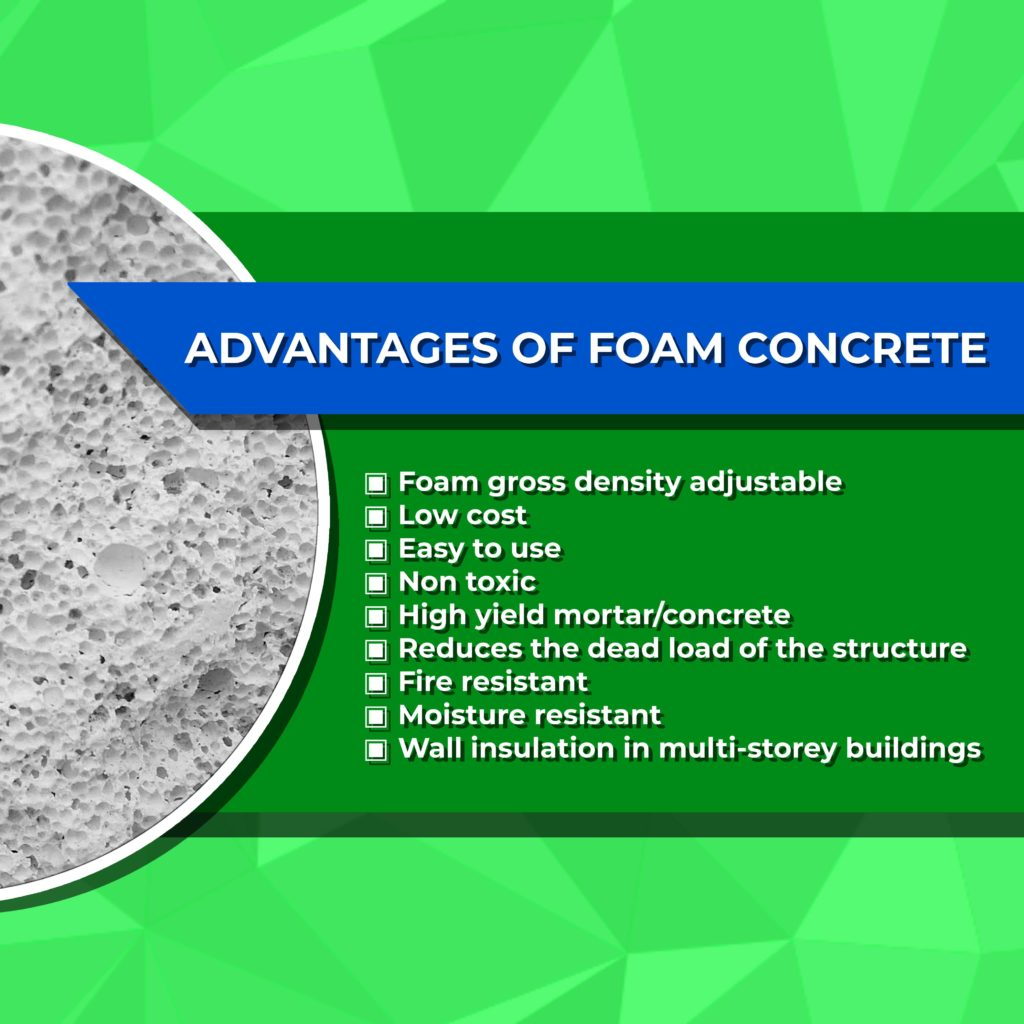 Advantages of foam concrete and other lightweight concretes